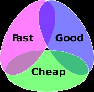اهمية التسويق الالكتروني للشركات و التكلفة