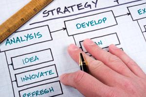 كيفية اعداد خطة تسويقية للشركات الناجحة